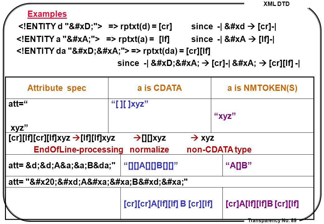 <!ENTITY d > => rptxt(d) = [cr] since -| &#xd  [cr]-|